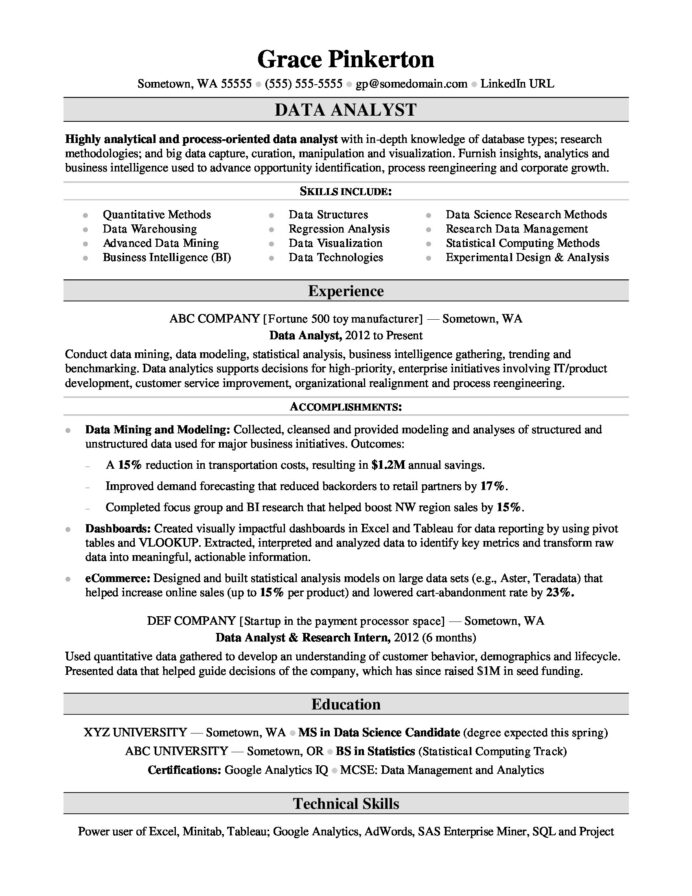 data analyst resume sample monster for all types of jobs dataanalyst various format high Resume Resume For All Types Of Jobs