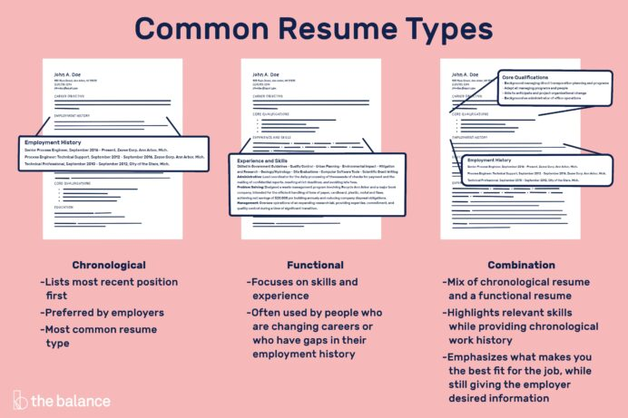 different resume types with one job history chronological functional combination template Resume Resume Template For One Job History