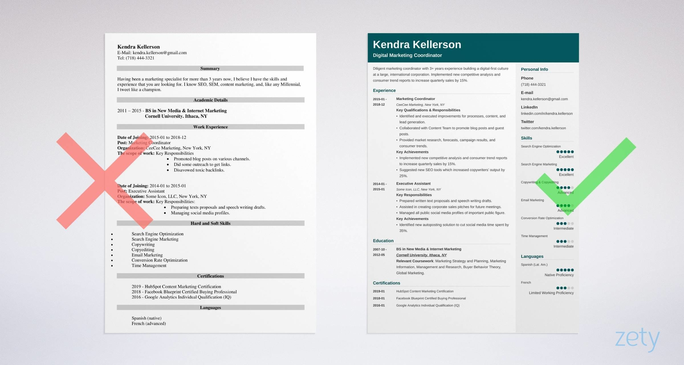 digital marketing resume examples guide best templates template for example professional Resume Resume Template For Digital Marketing