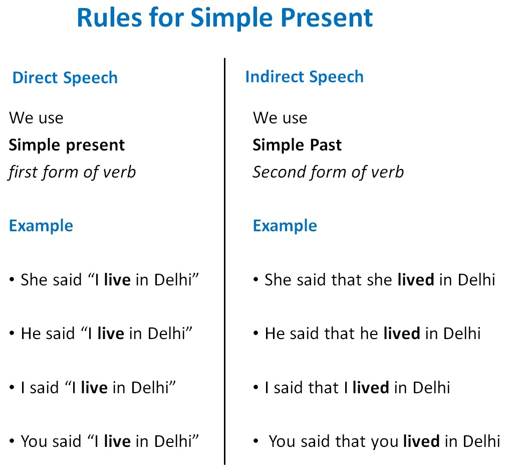 direct indirect of simple present tense speech resume example objective for oil and gas Resume Present Tense Resume Example
