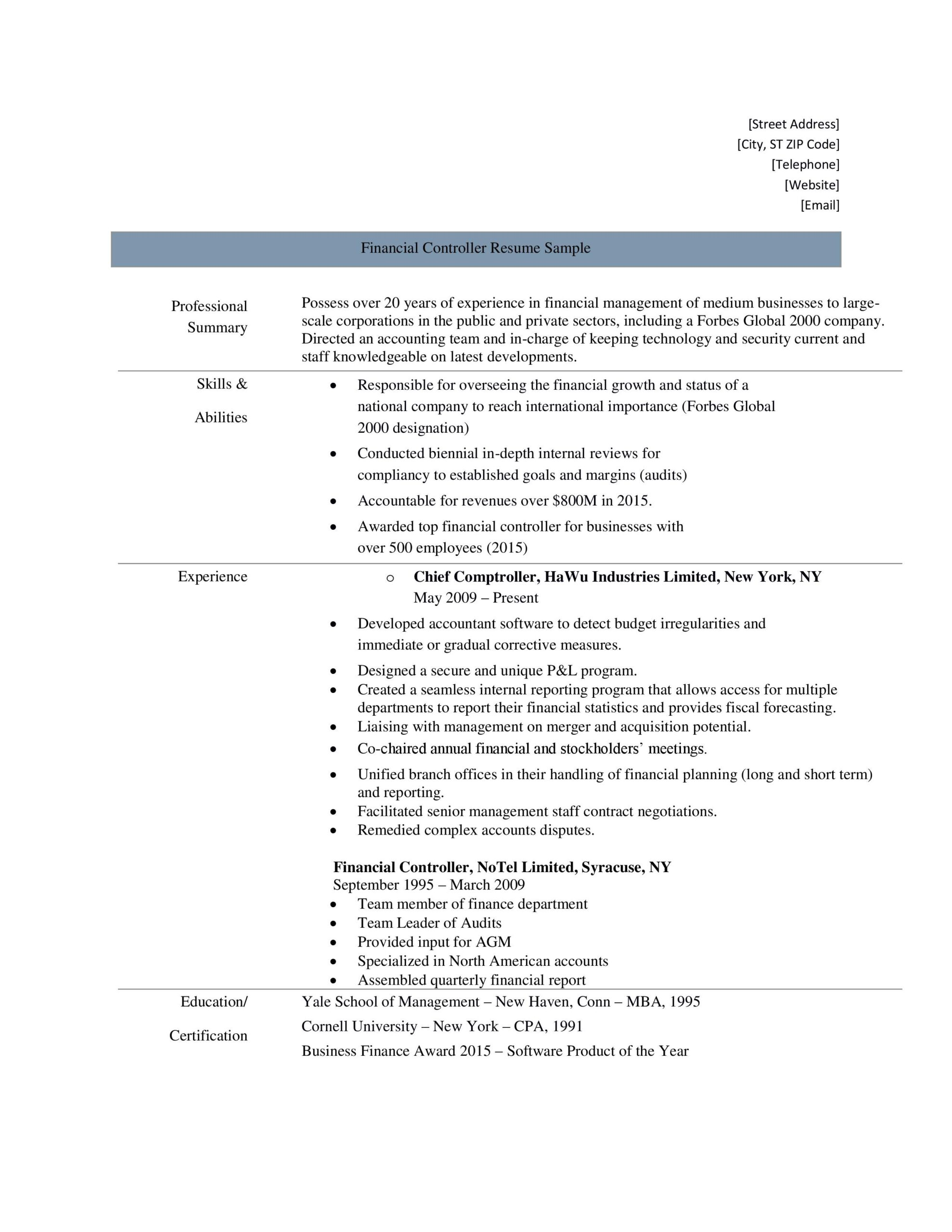 financial controller resume samples and tips by builders medium summary iw4px2knc2cjkecy Resume Financial Controller Resume Summary