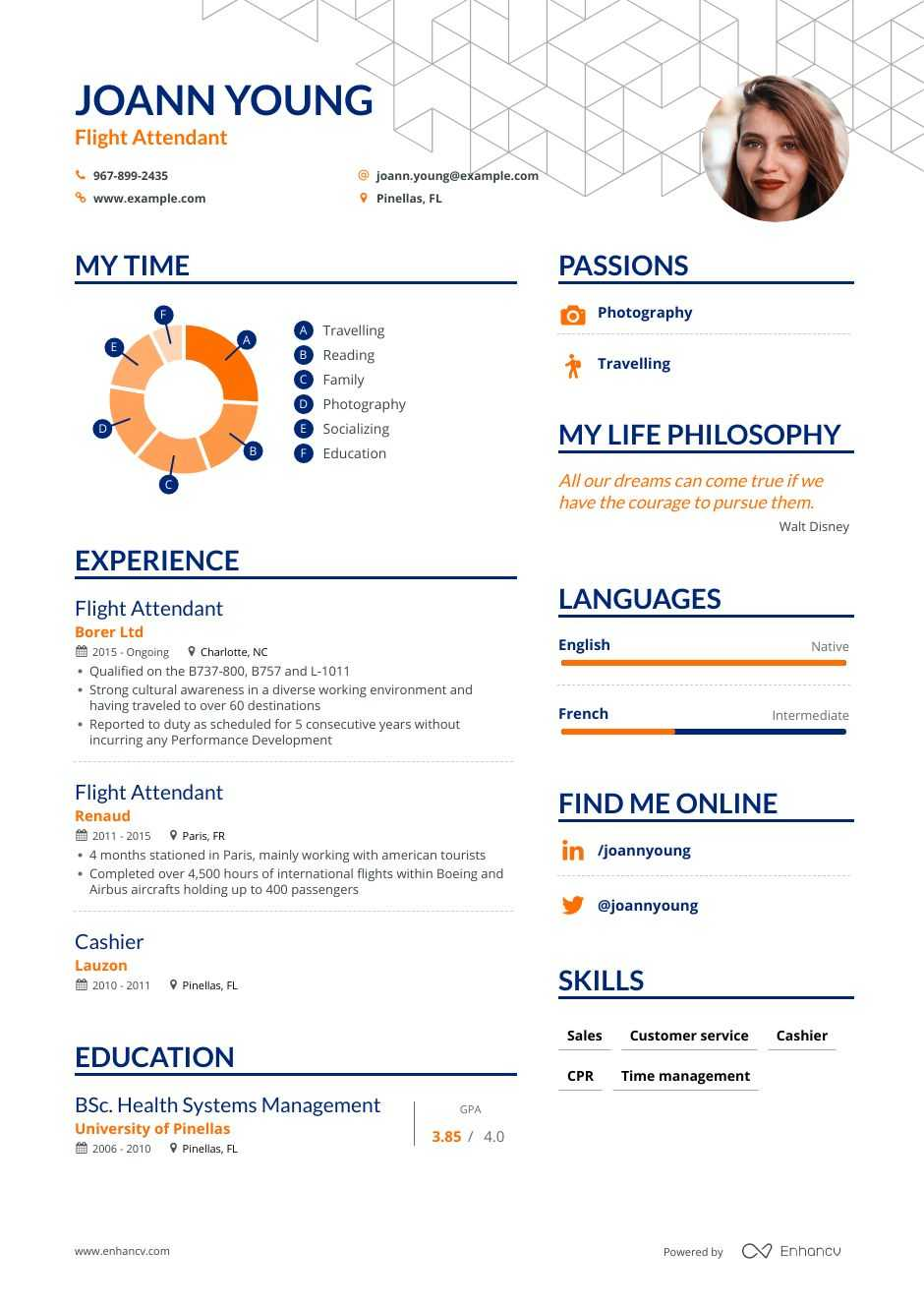 flight attendant resume examples guide pro tips enhancv personal care assistant sample Resume Flight Attendant Resume