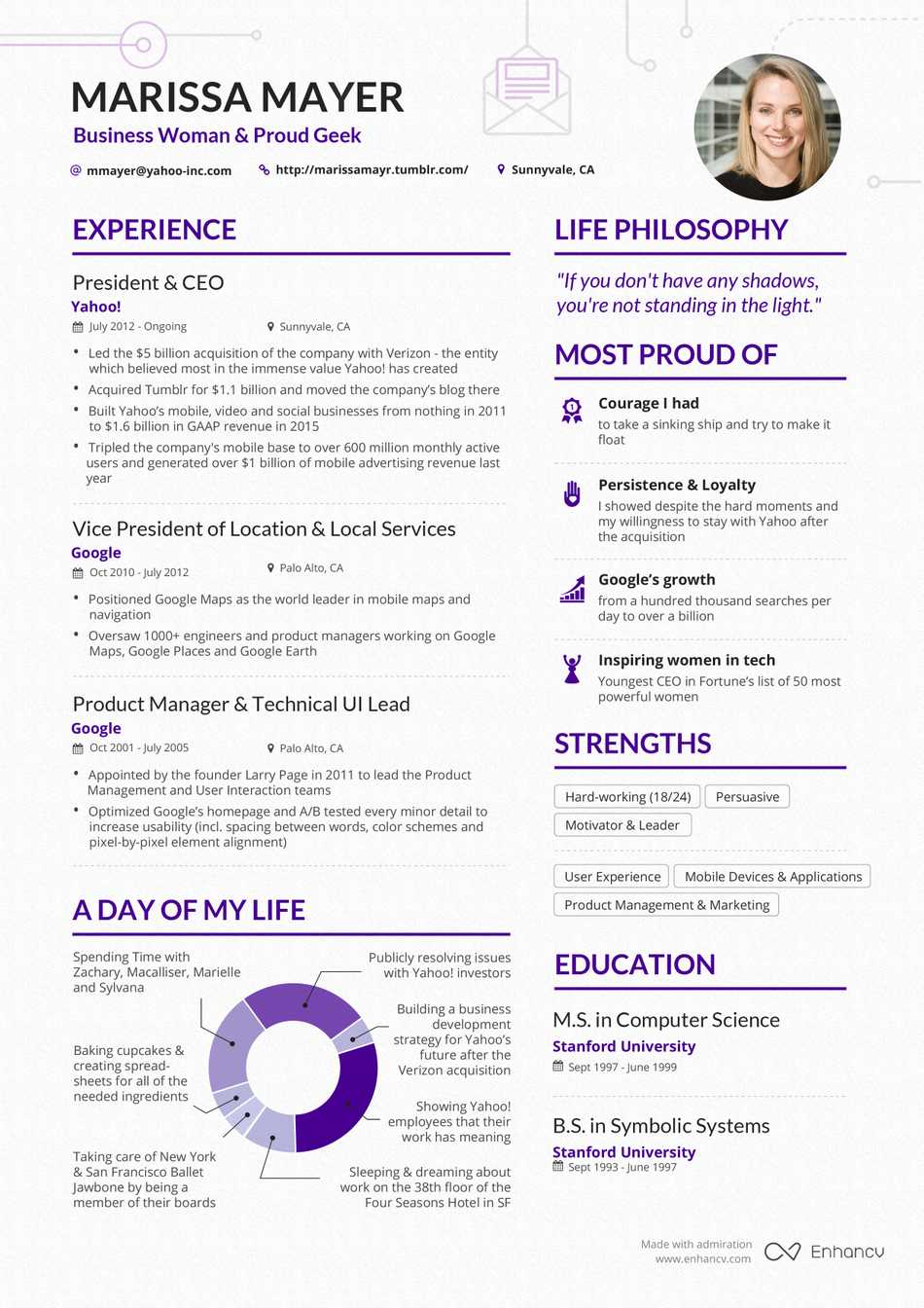 free resume builder enhancv for its professional marissa mayer senior accountant sample Resume Free Resume Builder For Its Professional