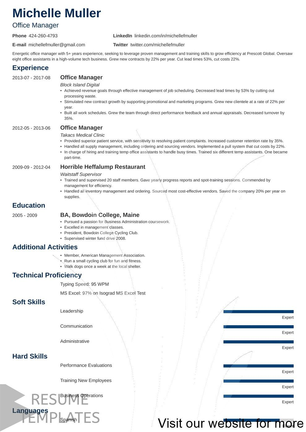 free resume builder no sign up in cover letter examples template for fees chrono Resume Free Resume Builder No Fees