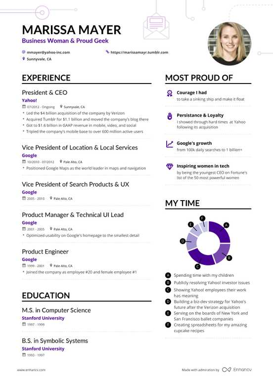 free resume examples for any job industry in most effective format marissa mayer first Resume Most Effective Resume Format