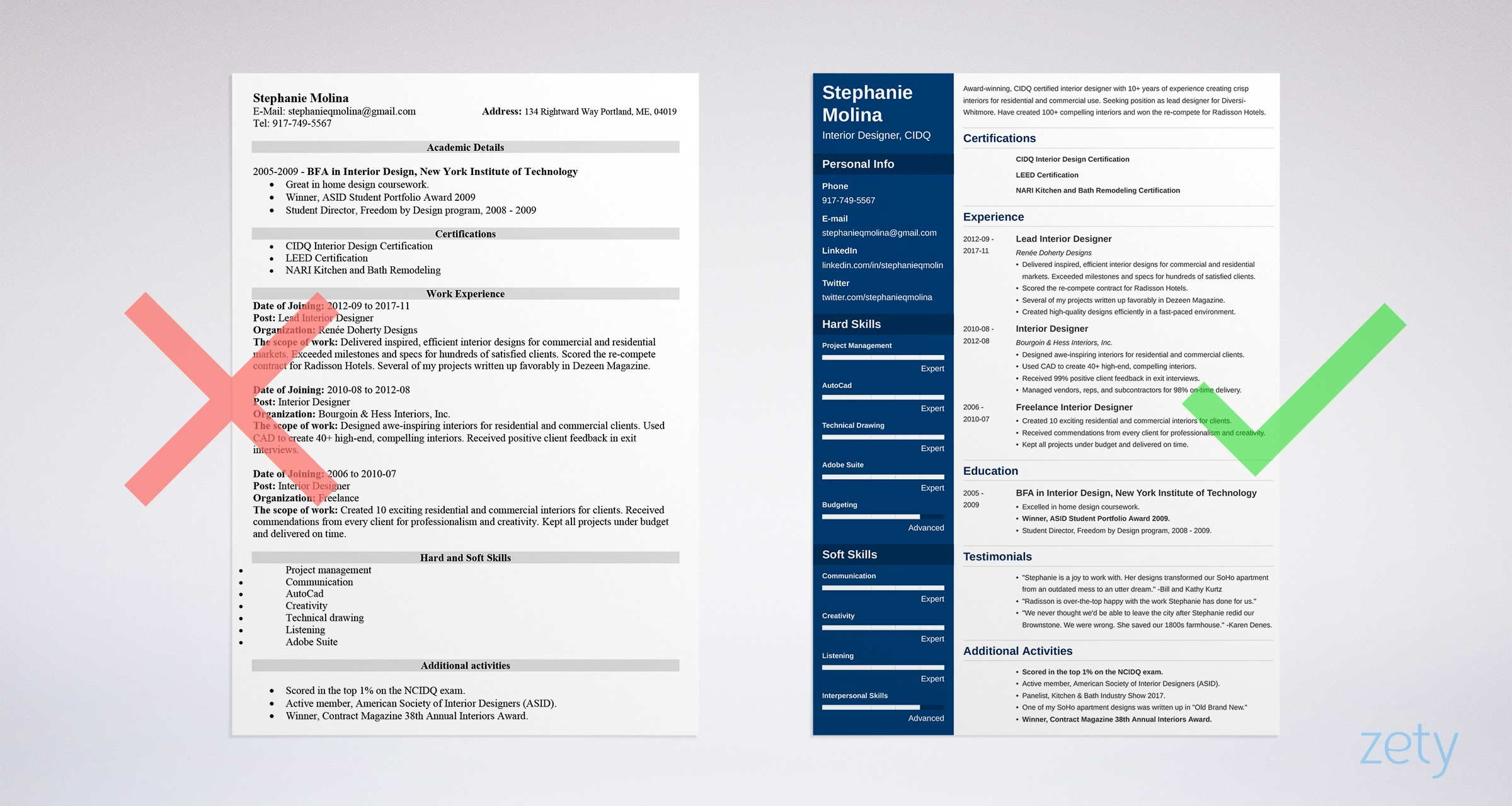 free resume templates for to now top builder agile testing fresher professor food server Resume Top Free Resume Builder