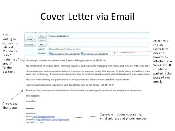 free sample cover letter for job application every last template email should you always Resume Should You Always Send A Cover Letter With A Resume