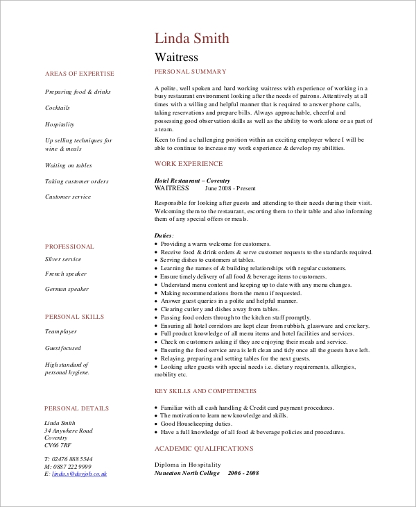 free sample waitress resume templates in pdf ms word pre written summary for duties Resume Pre Written Summary For Resume