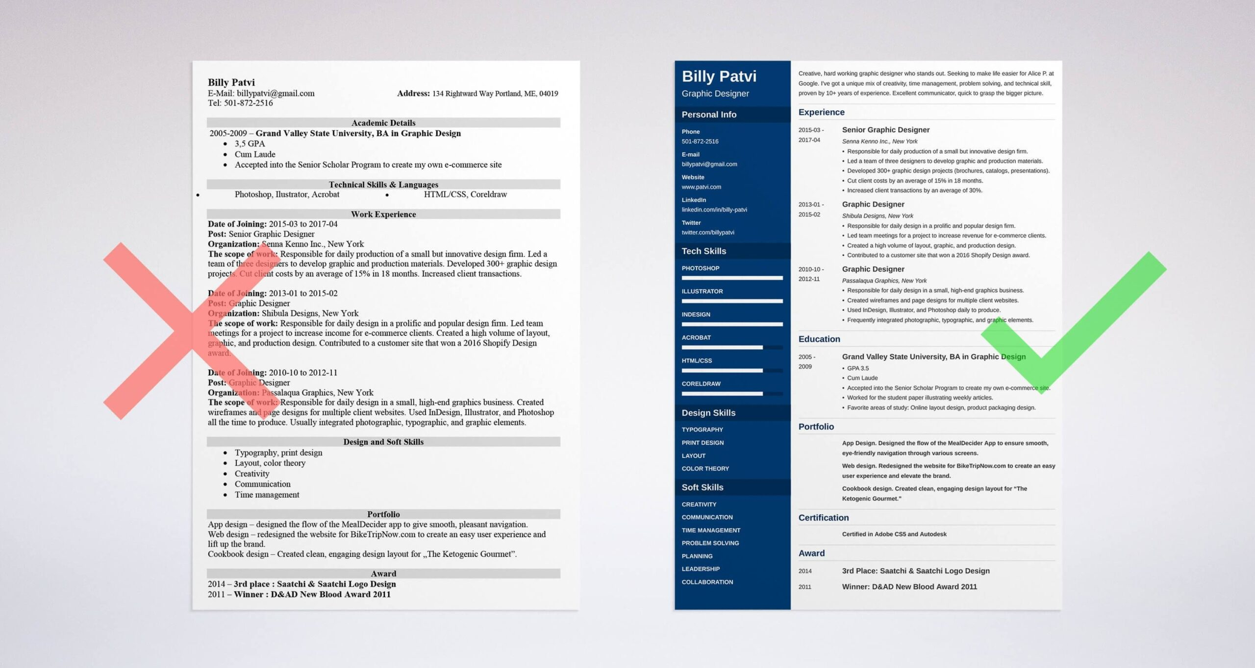 graphic designer resume examples and design tips for creative samples listing dates on Resume Creative Resume Design For Graphic Designer