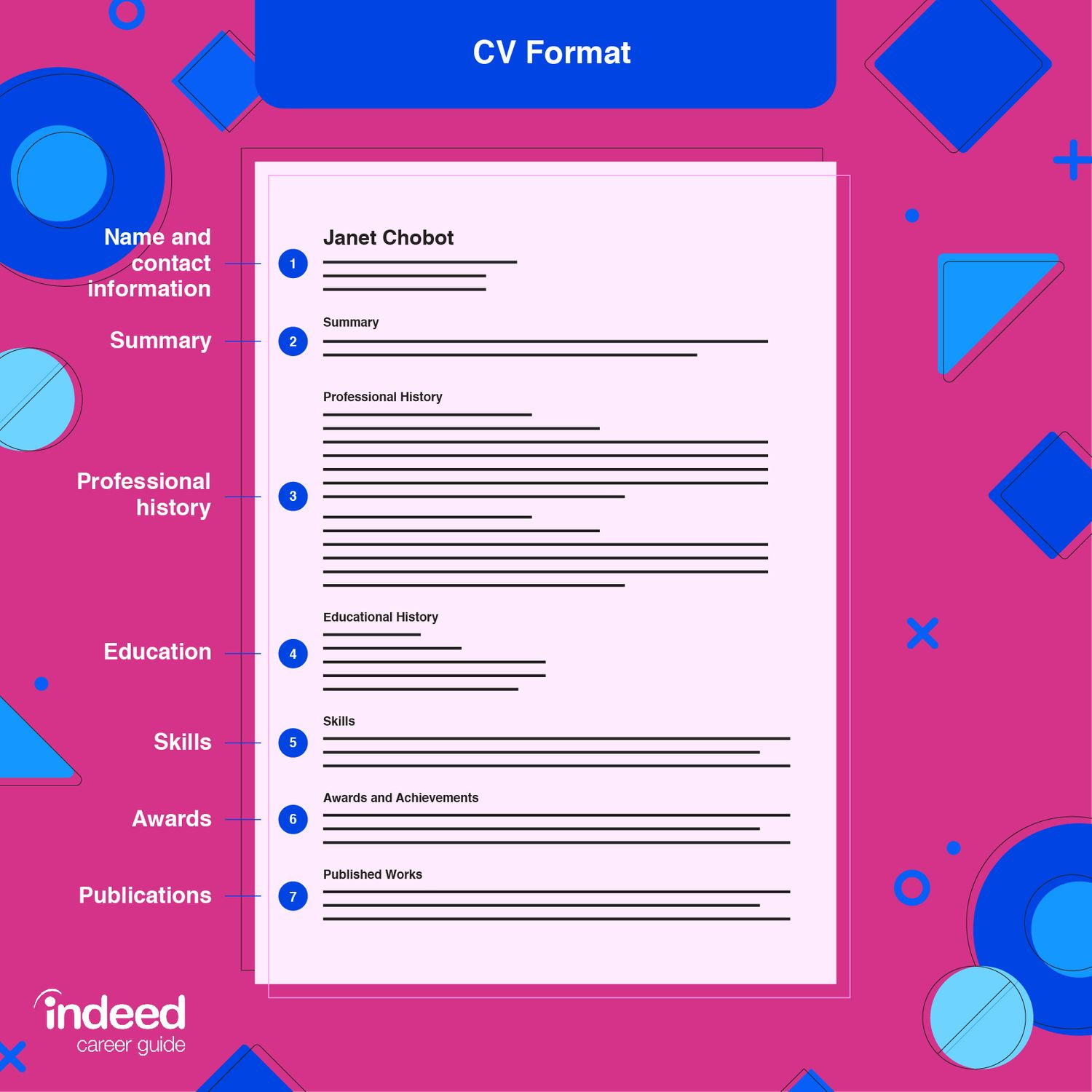 is cv curriculum vitae definition and examples indeed resume writing for job application Resume Resume Writing For Job Application