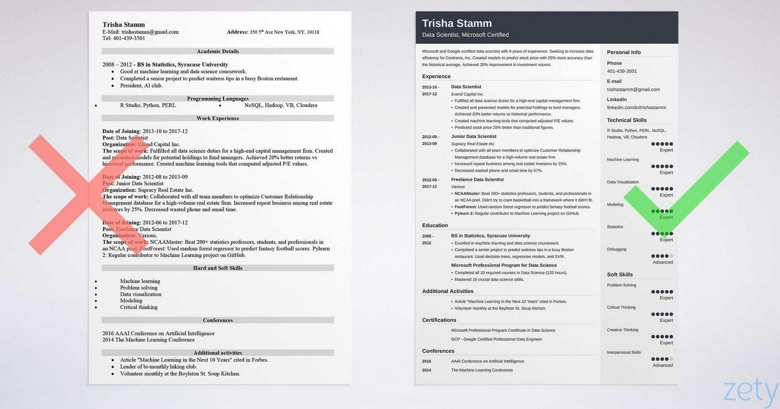 many of you use fancy looking resumes example is from zety datascience resume template Resume Resume Template Word Reddit