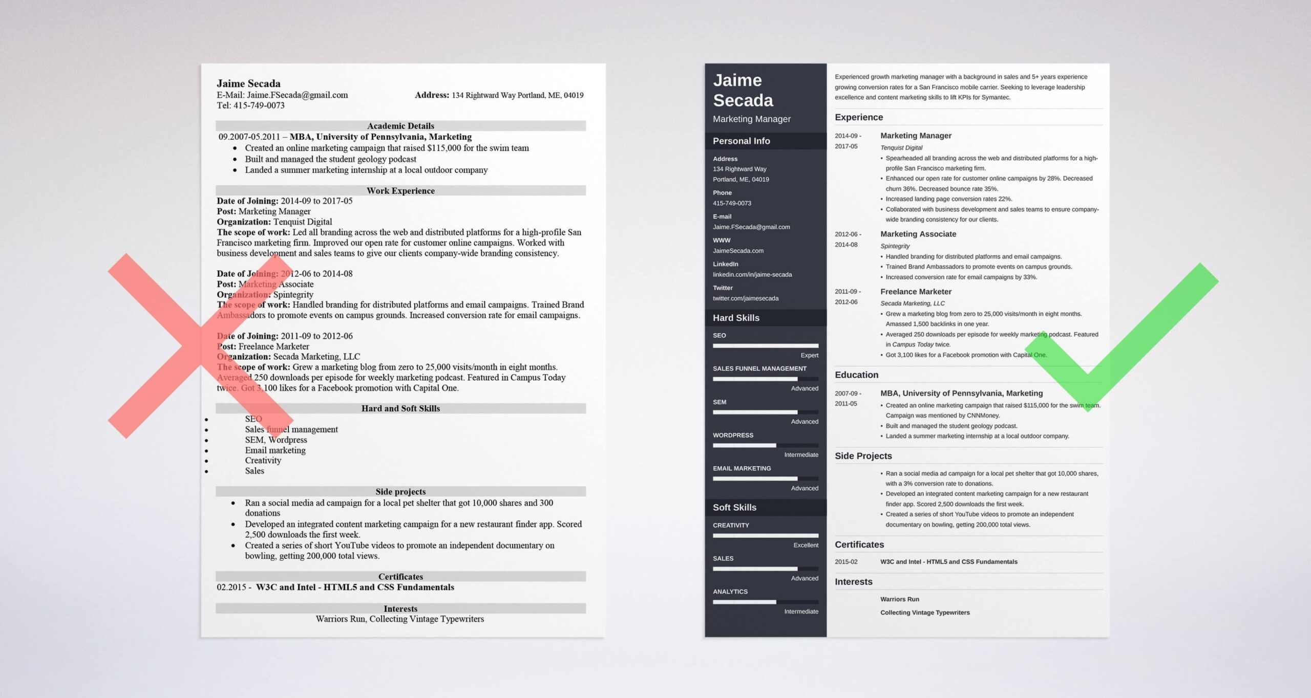 marketing resume examples best templates expert tips creating the samples producer Resume Creating The Best Resume