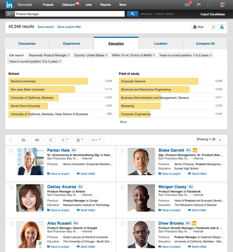 new linkedin recruiter search insights surface valuable talent pool data blog free resume Resume Free Resume Search For Recruiters