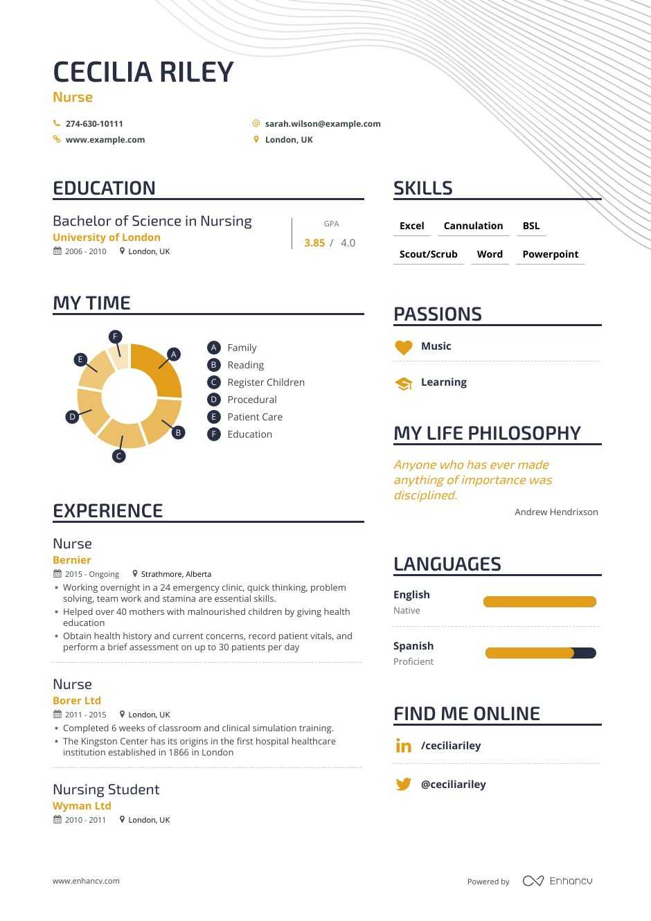 nurse resume example for enhancv new template trained hires on don goodman writing Resume New Nurse Resume Template