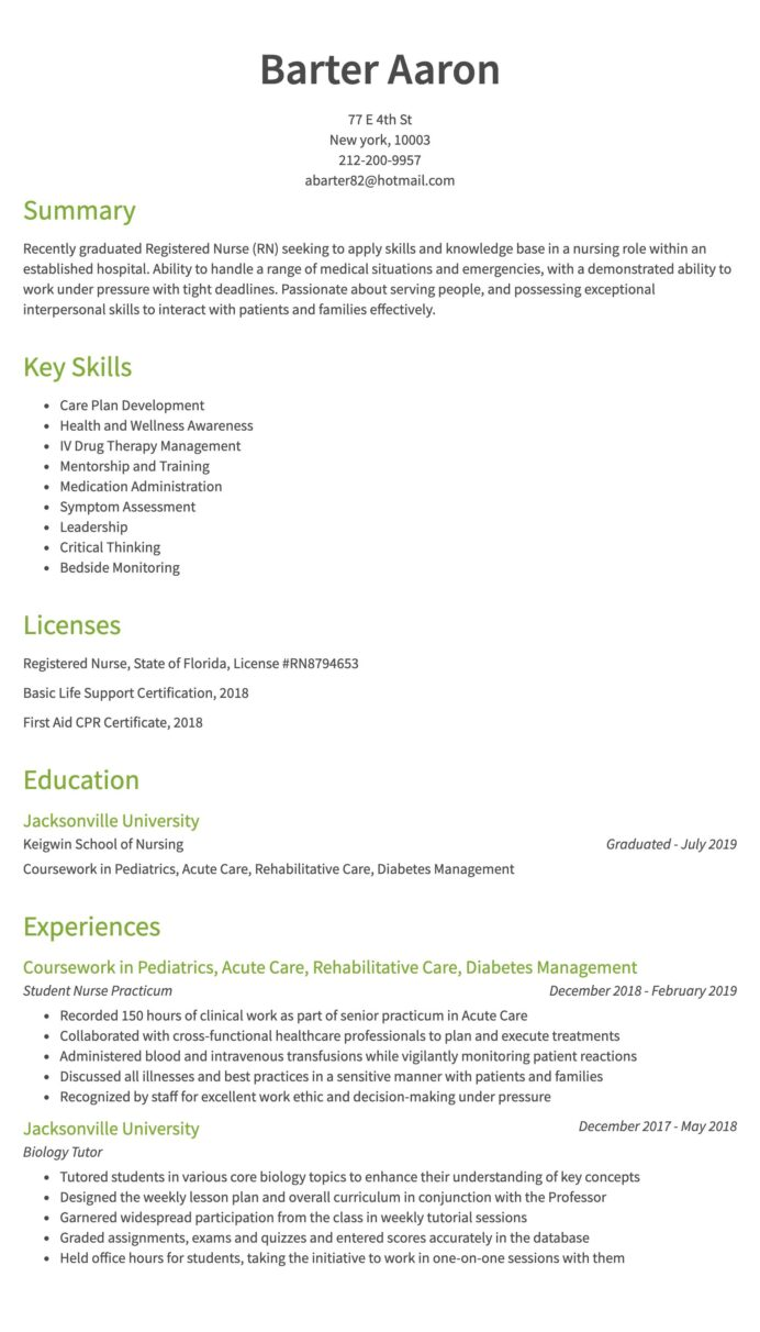 nursing resume examples samples written by rn managers free templates years of exp mis Resume Free Nursing Resume Templates