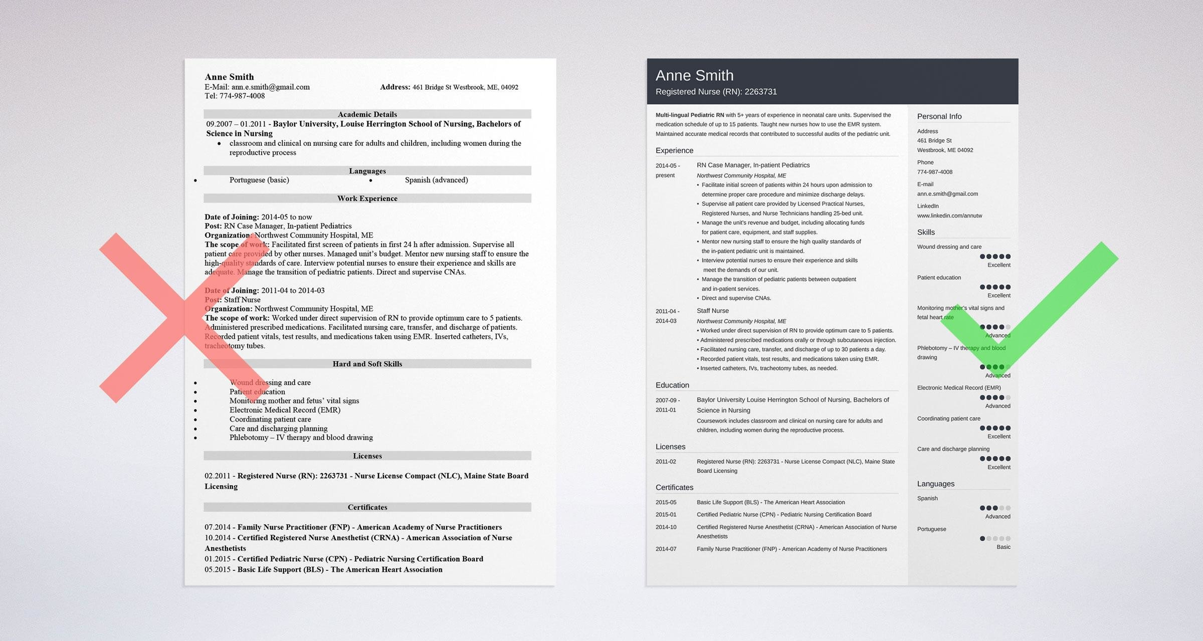 nursing resume examples template skills guide free templates overleaf for software Resume Free Nursing Resume Templates