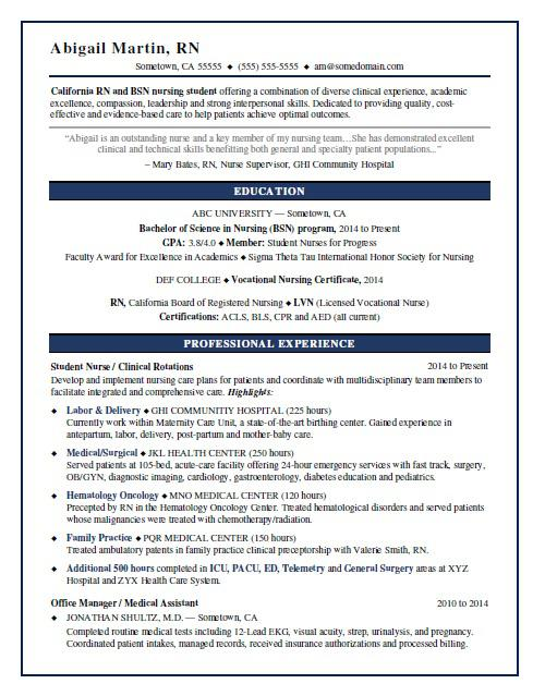 nursing student resume sample monster with no experience free templates microsoft office Resume Nursing Student Resume With No Experience
