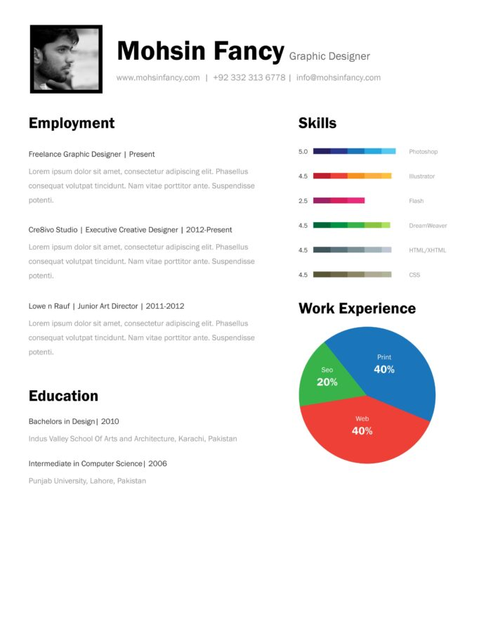 one resume template free functional best patient care advocate electrical designer Resume Best One Page Resume Template