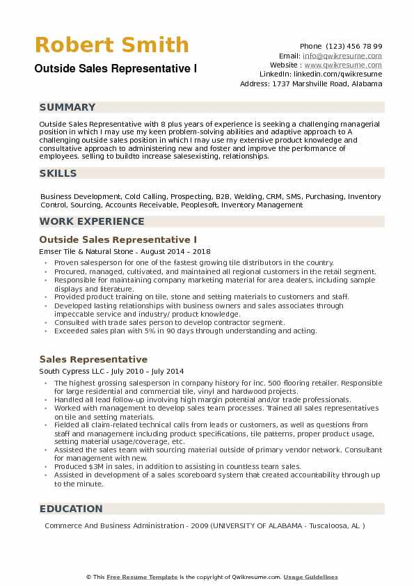 outside representative resume samples qwikresume job example pdf model cardiologist Resume Sales Job Resume Example