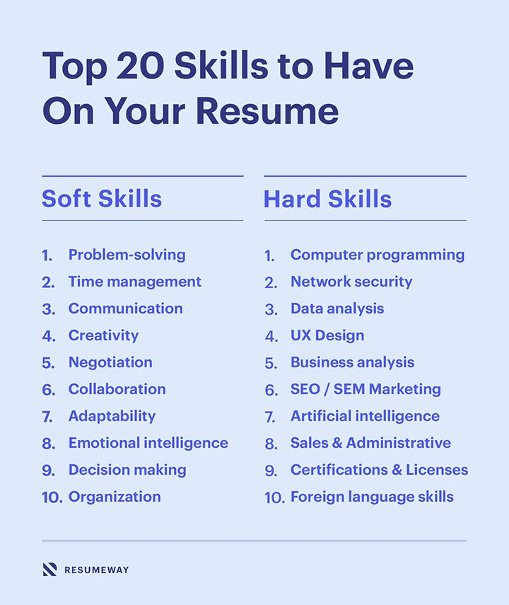 pin on resume skills examples of hard for crisis management welder fabricator software Resume Examples Of Hard Skills For A Resume