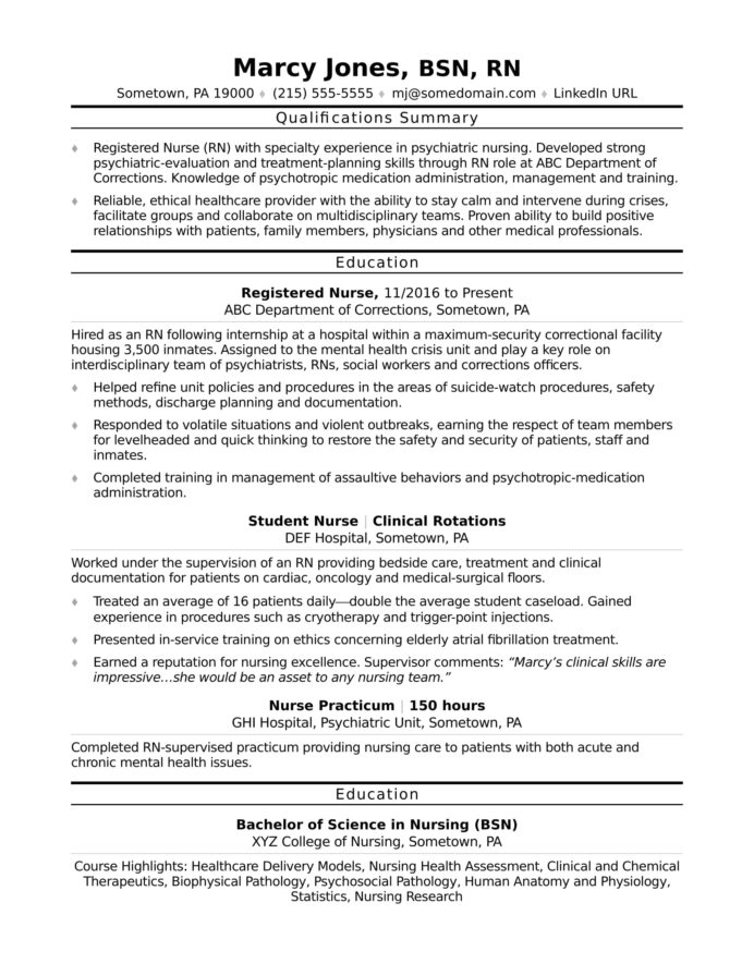 registered nurse rn resume sample monster title examples for entry level job first Resume Resume Title Examples For Entry Level
