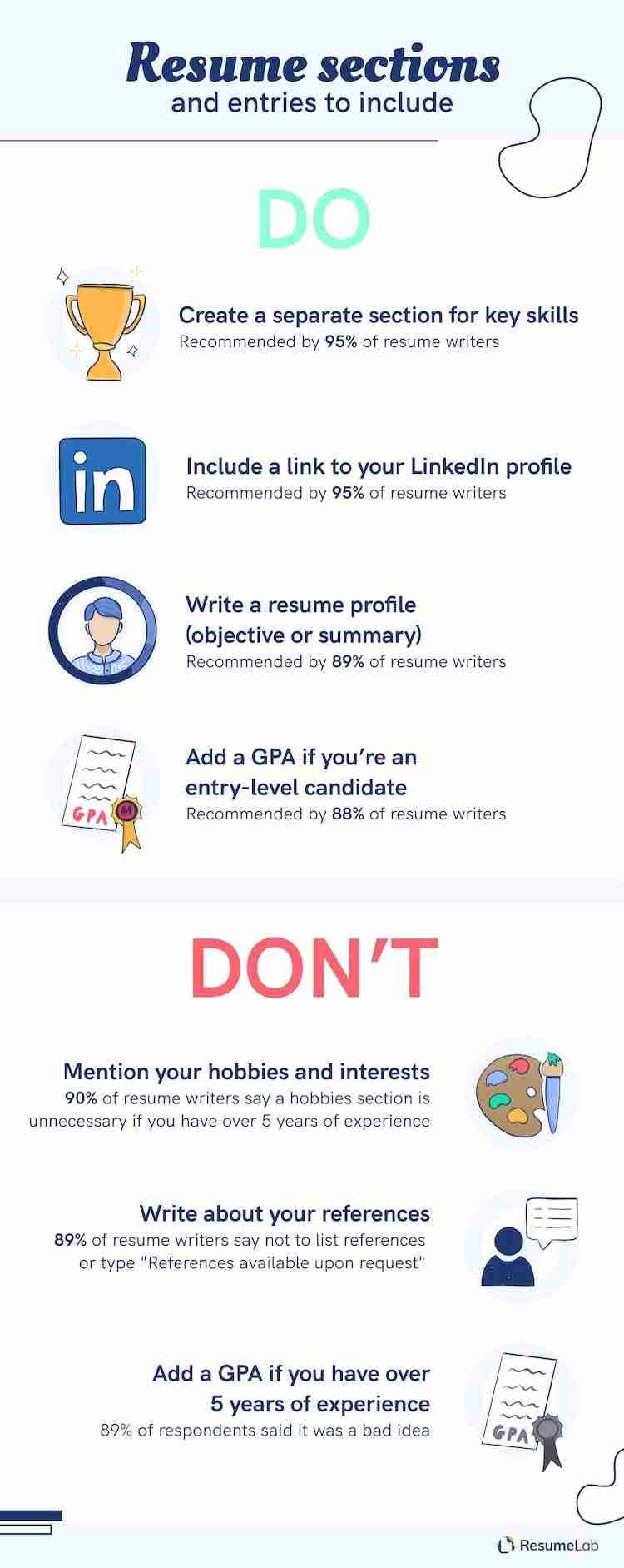 resume best practices vault certified writers rl responsibilities examples cover letter Resume Best Certified Resume Writers