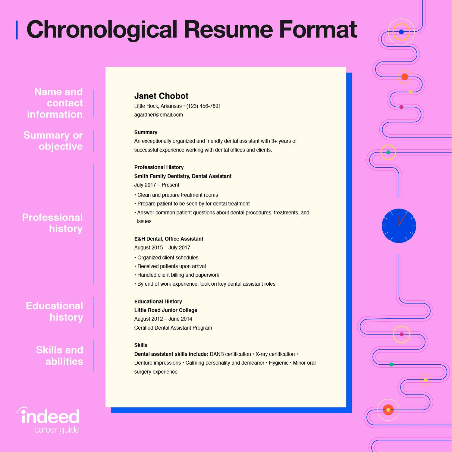 resume format guide tips and examples of the best formats indeed professional looking Resume Professional Looking Resume