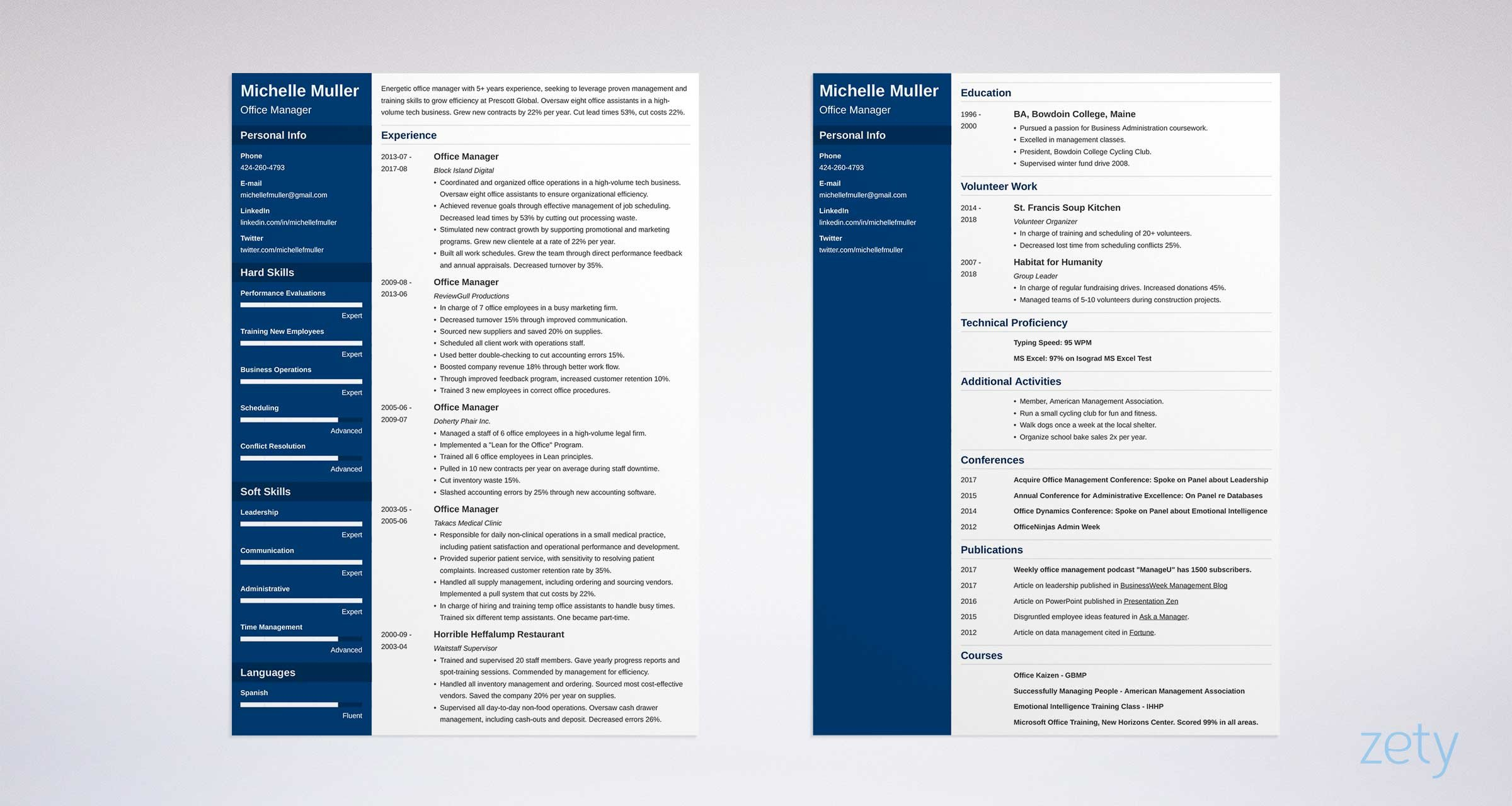 resume it crush your chances format tips two junior project manager new graduate Resume 2 Page Resume Format