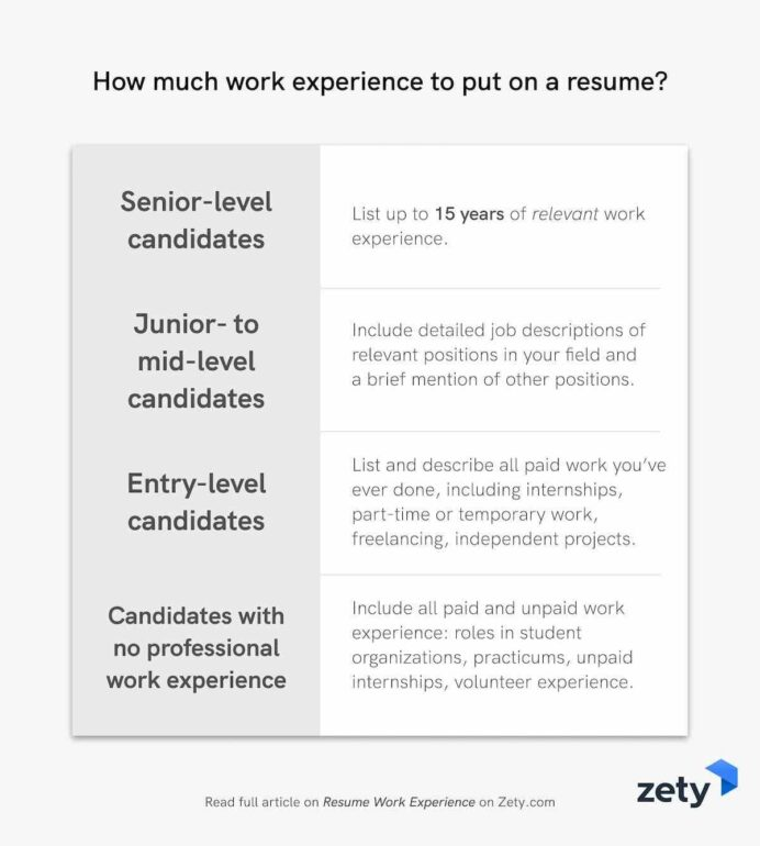 resume work experience history example job descriptions previous much to put on gabrielle Resume Previous Job Experience Resume