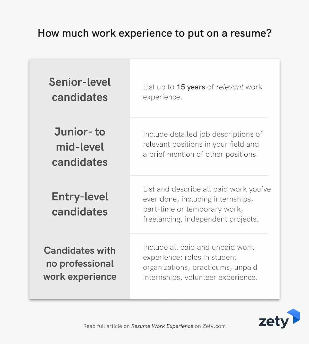 resume work experience history job description examples should you include months on much Resume Should You Include Months On A Resume
