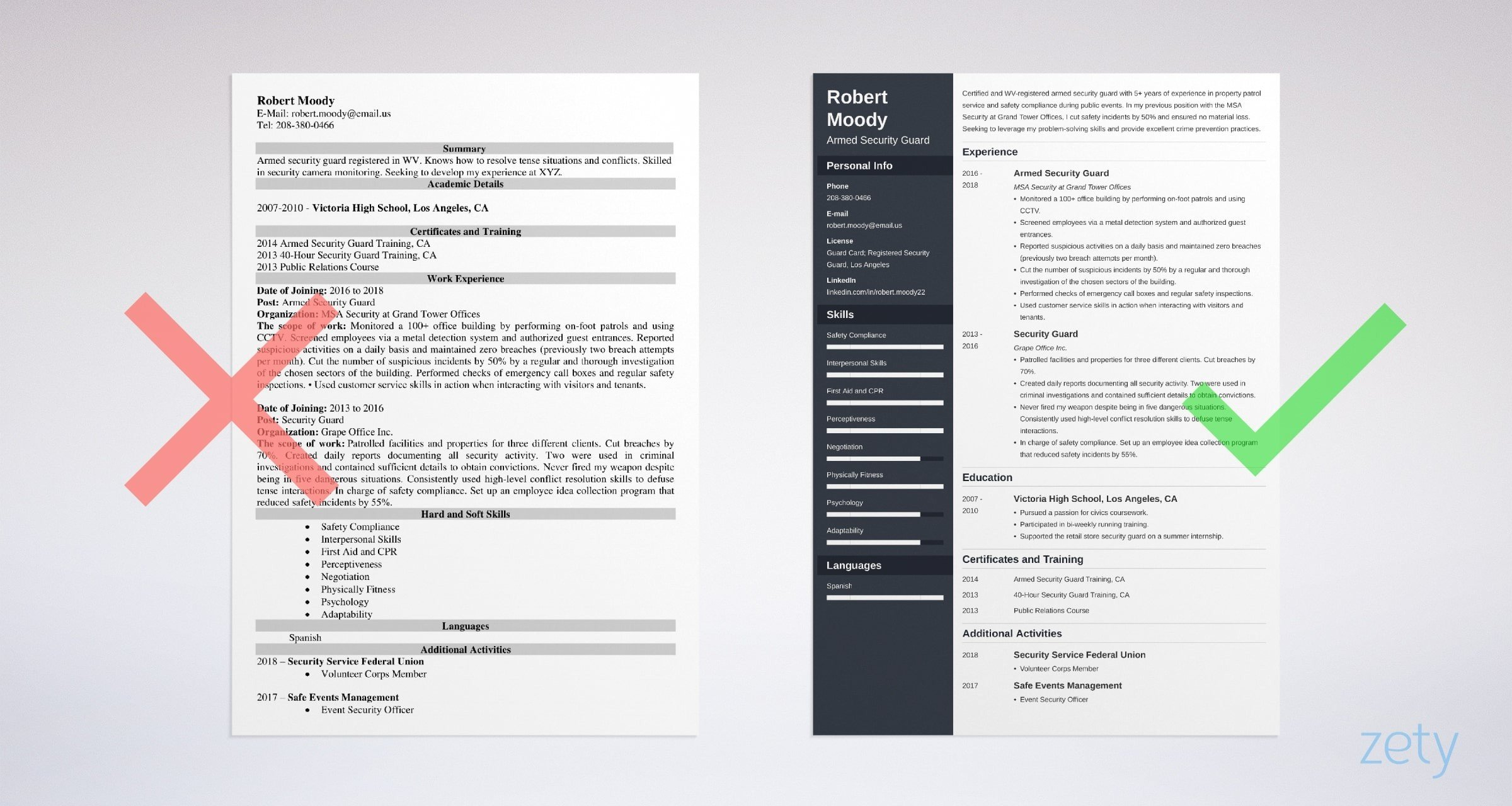 security guard resume examples of job descriptions free templates example basic work sqa Resume Free Security Resume Templates