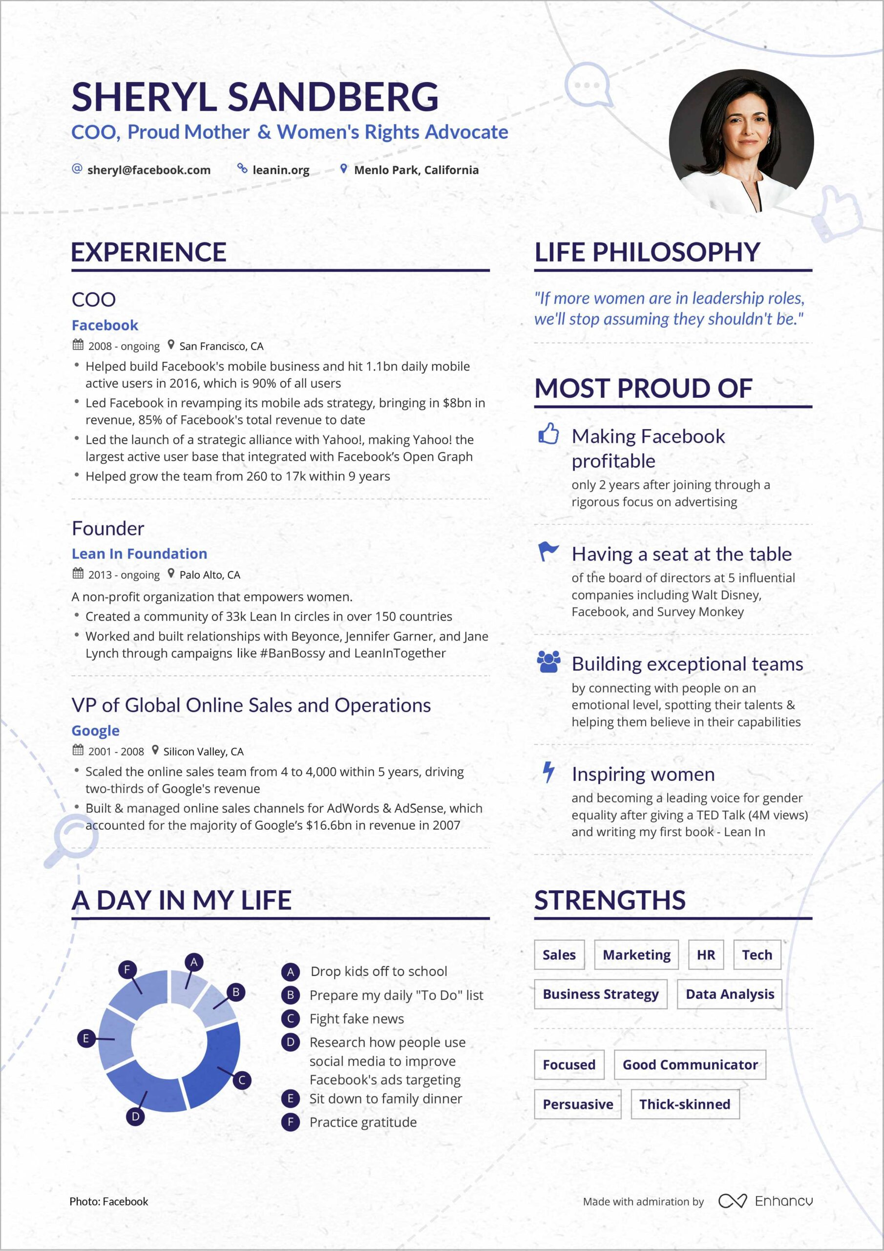 sheryl sandberg coo resume example enhancv chief operating officer bootcamp behance Resume Chief Operating Officer Resume