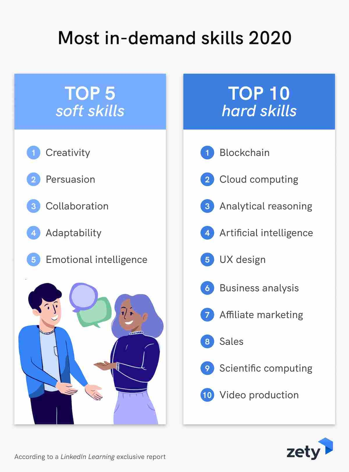 skills for resume best of examples all jobs hard most in demand data center crisis Resume Examples Of Hard Skills For A Resume