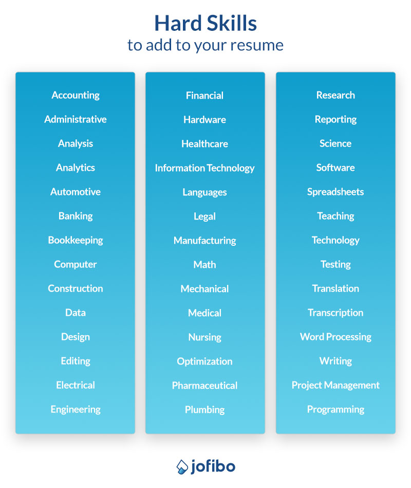 skills for resume best of examples to jofibo hard your infographic cara buat ringkas Resume Examples Of Hard Skills For A Resume