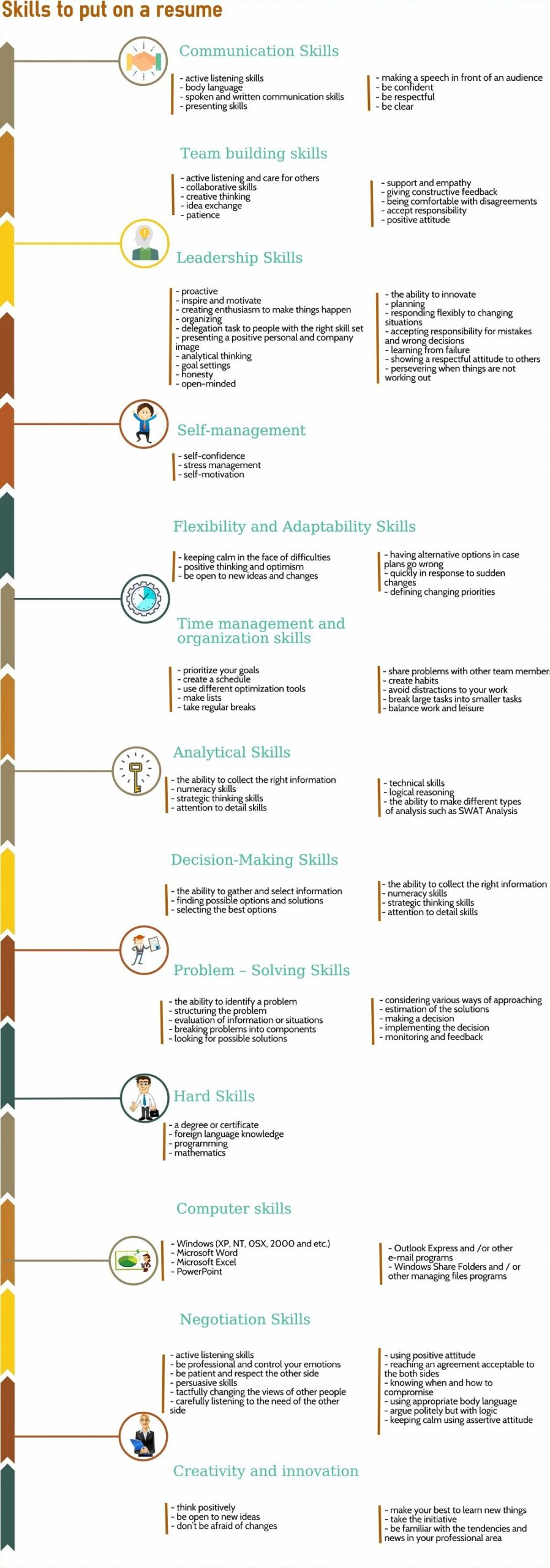 skills to put on resume the ultimate creative for oracle erp consultant examples mba Resume Creative Skills For Resume