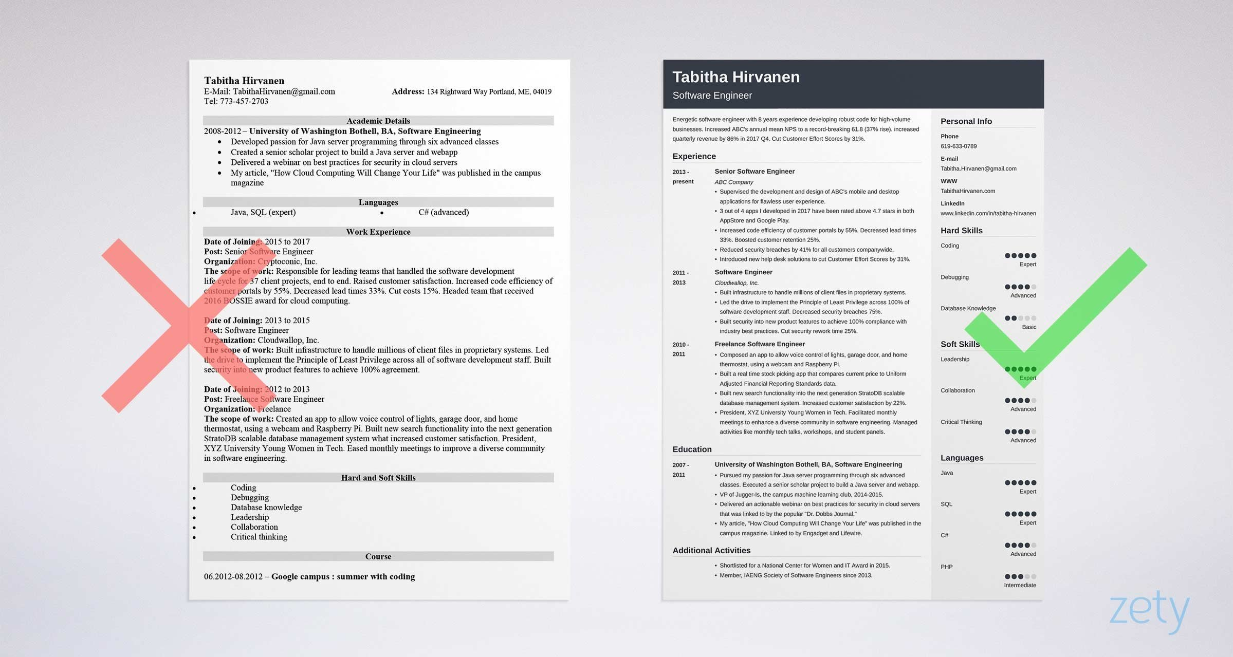 software engineer resume template developer examples great se cubic makeup sample layout Resume Great Software Engineer Resume
