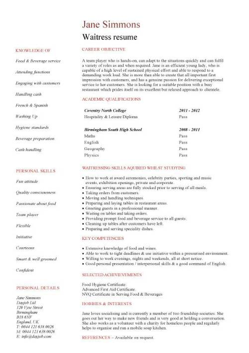 student entry level waitress resume template hospitality pic modern builder full writer Resume Hospitality Resume Waitress