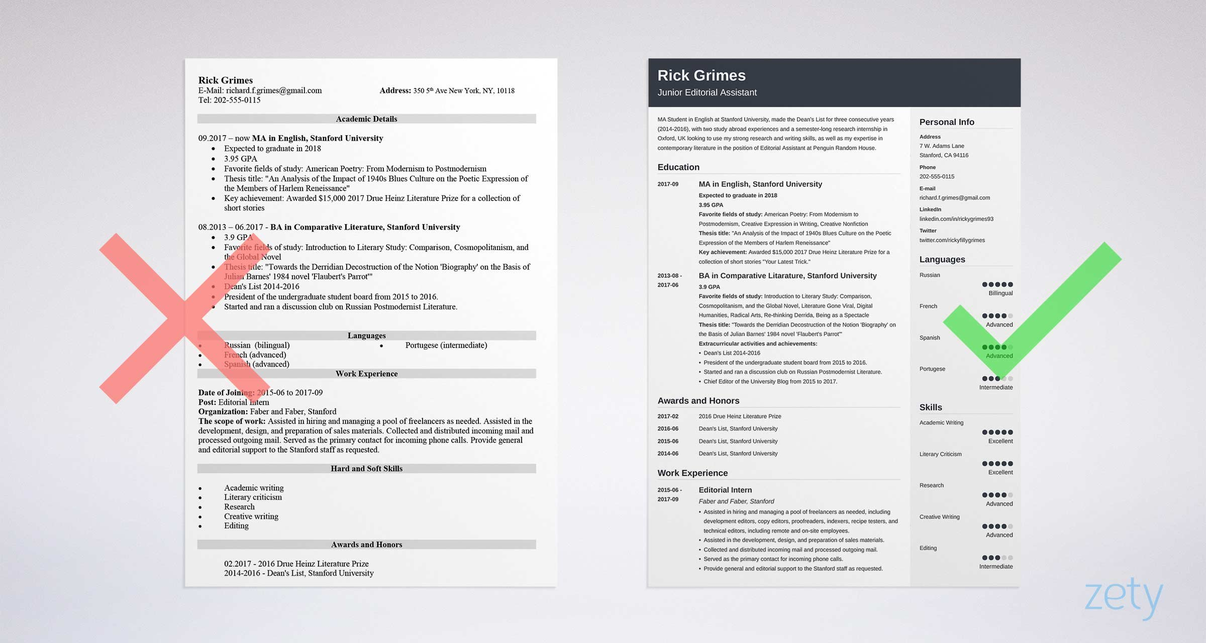 student resume examples templates for all students best title freshers size of font Resume Best Resume Title Examples For Freshers