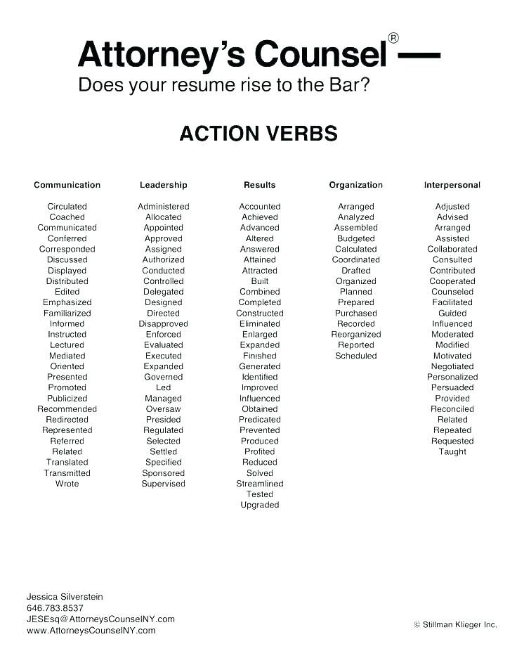 synonym for resume collaborate awesome assisted resumes form law school prep life Resume Organized Synonym Resume