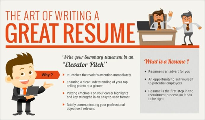 the art of writing perfect resume great resume11 office work project management buzzwords Resume Writing The Perfect Resume