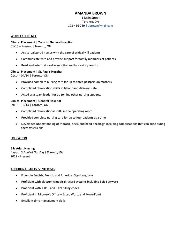 the best nursing cv examples and templates resume openshift admin format for college Resume Best Nursing Resume Examples