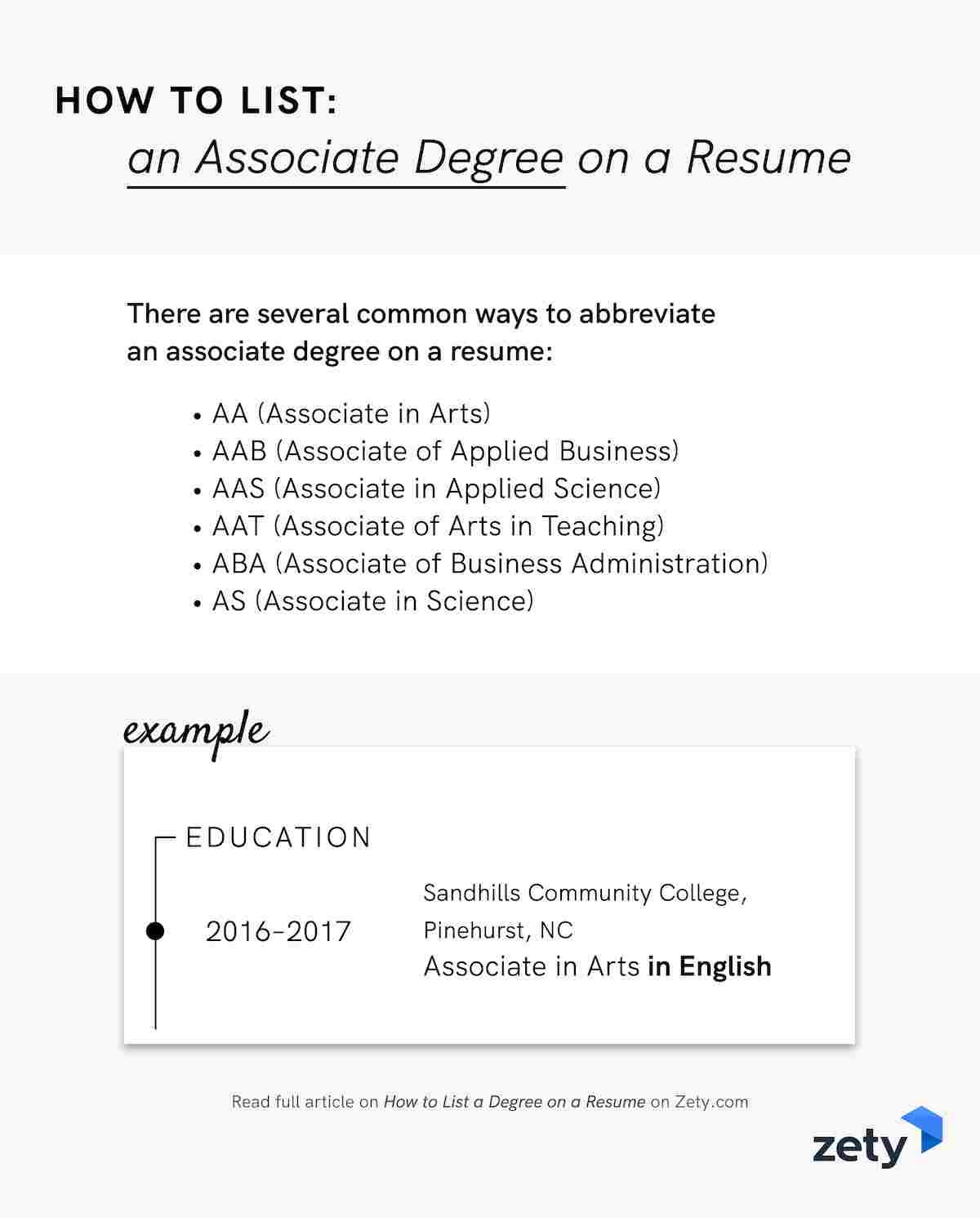 to degree on resume associate bachelor master listing college an planet telecom testing Resume Listing College Degree On Resume