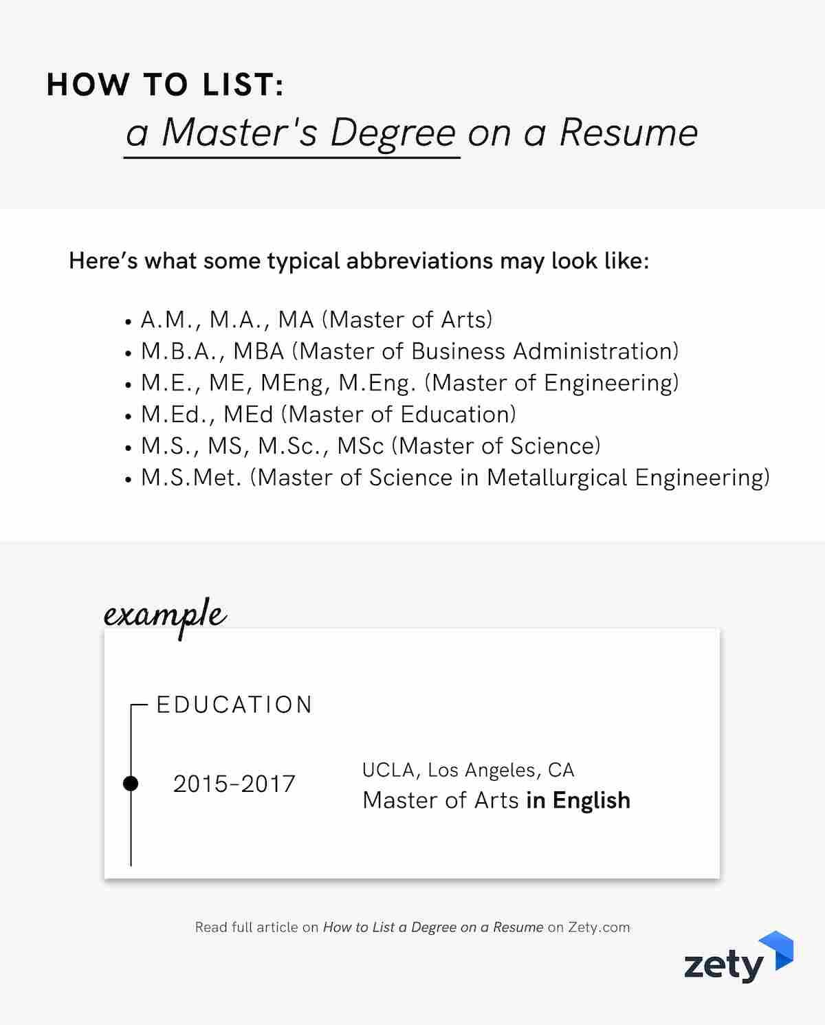 to degree on resume associate bachelor master listing college masters comprehensive Resume Listing College Degree On Resume