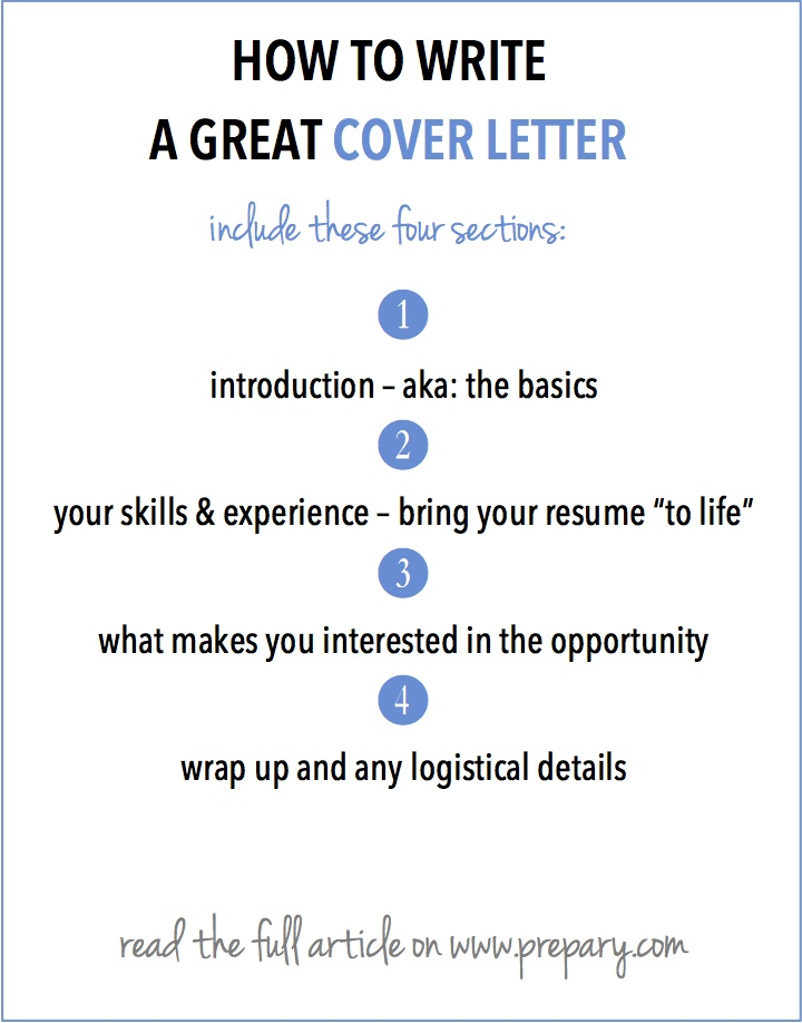 to write cover letter the prepary writing resume charterholder example psych usajobs Resume Writing A Resume Cover Letter