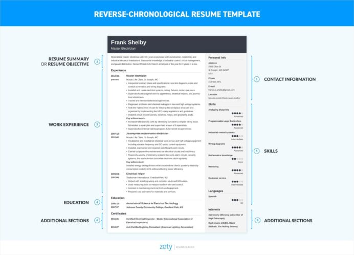 to write resume for job professional writing guide creating the best chronological Resume Creating The Best Resume
