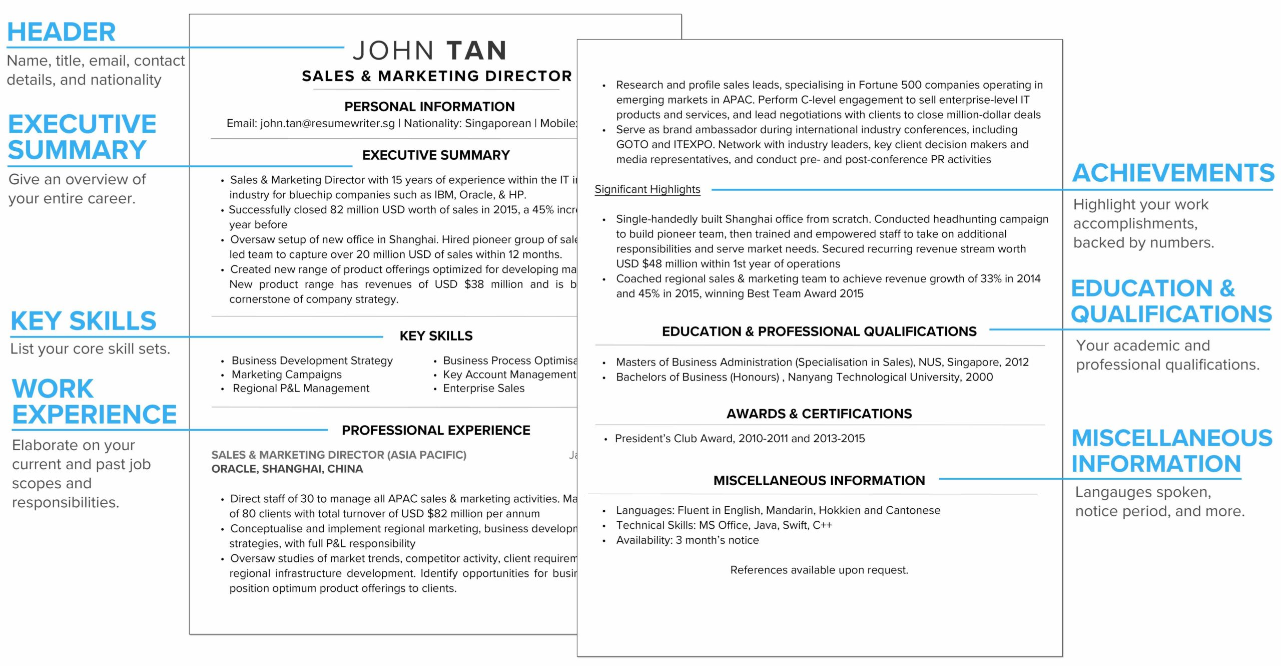to write winning resume in your ultimate cv guide summary for education annotated main Resume Summary For Education Resume