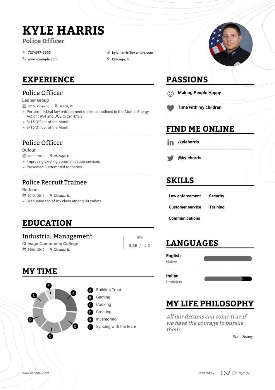 top police officer resume examples expert tips enhancv writing services everest college Resume Police Resume Writing Services