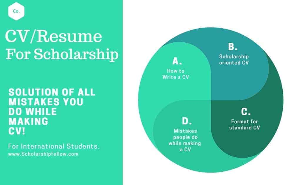 ultimate guide write an impressive cv for scholarships awards and on resume scholarship Resume Awards And Scholarships On Resume