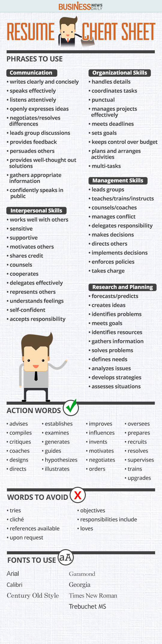 your resume cheat sheet writing guide businessnewsdaily good words for skills law clerk Resume Good Words For Resume Skills