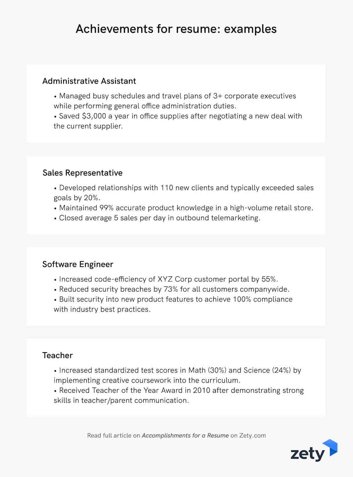 accomplishments for resume achievements awards examples easy house cleaning experience Resume Accomplishments For Resume